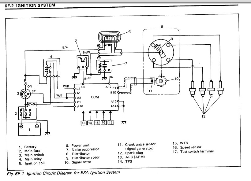 ign_1999_GTi auszookers com \u2022 view topic gti into sierra ignition wiring